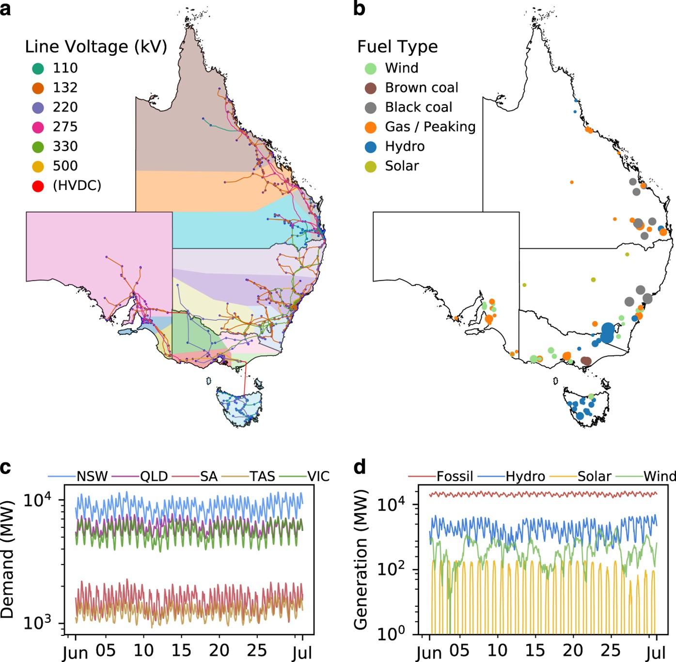 Open grid model of Australia\'s National Electricity Market ...
