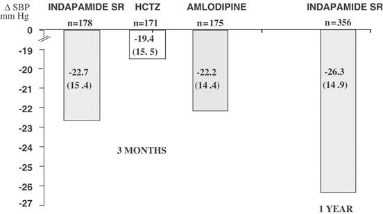 isoniazid rifampicin ethambutol combination