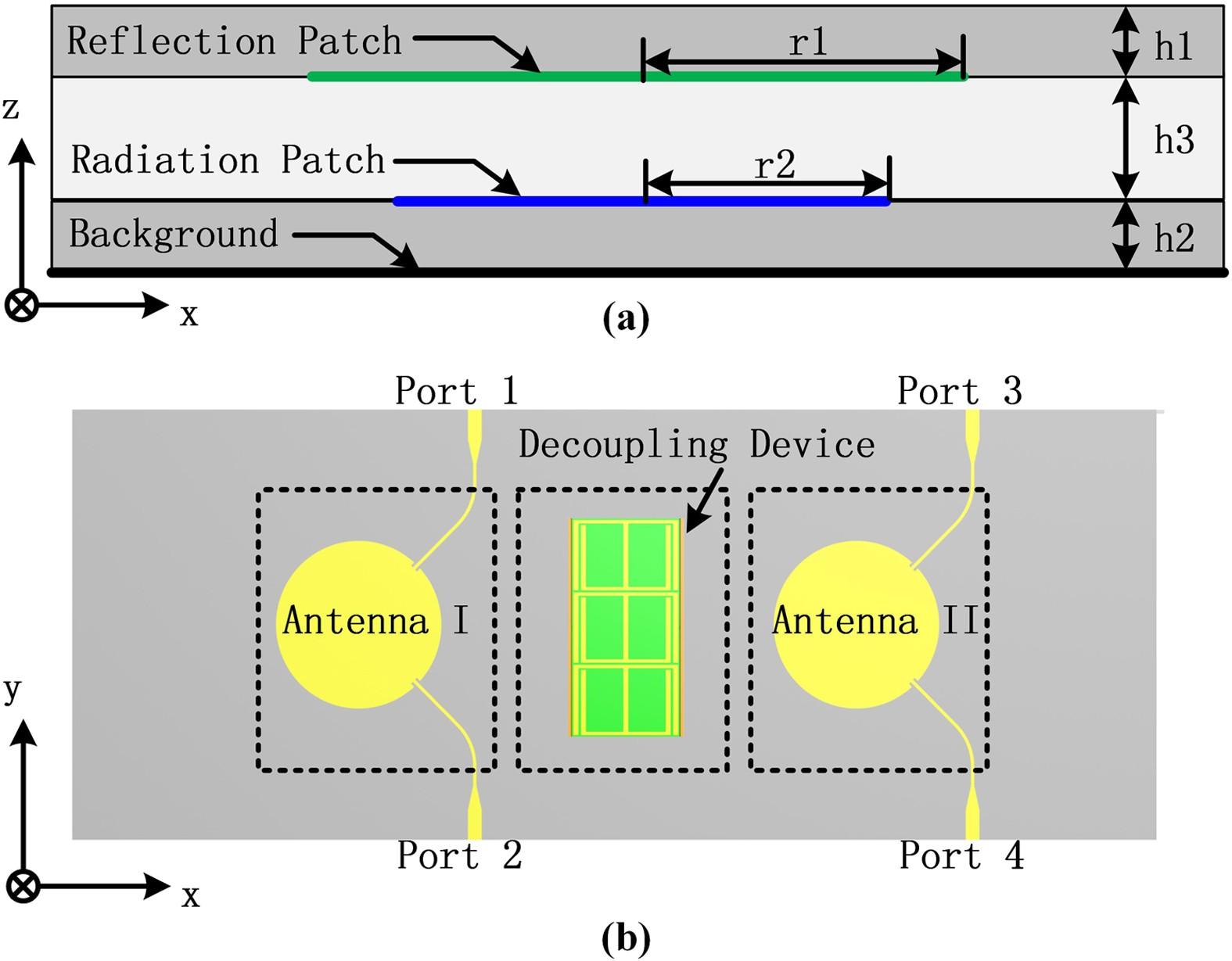100 pieces Antennas 2.45GHz ANTENNA