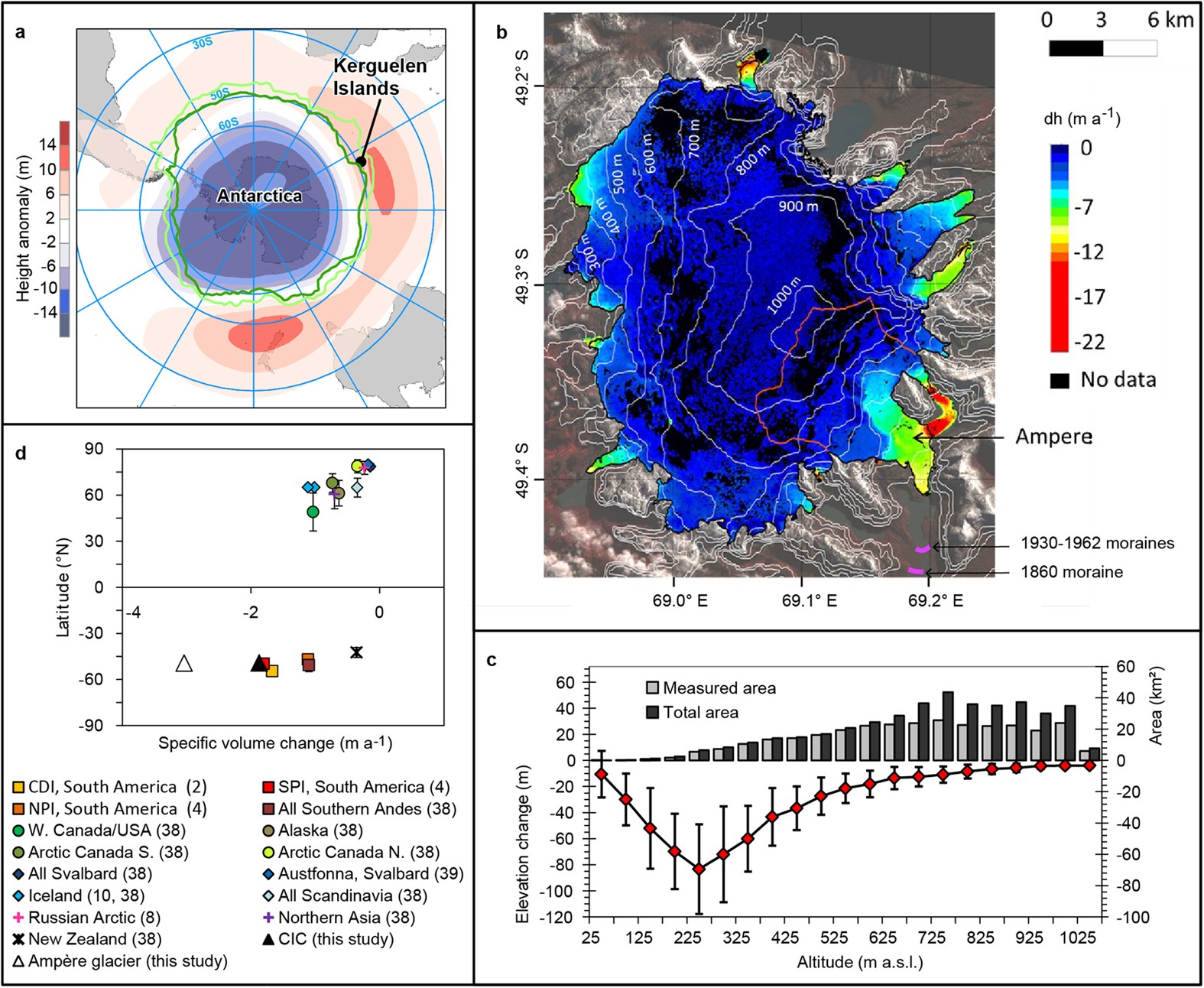 Atmospheric Drying As The Main Driver Of Dramatic Glacier