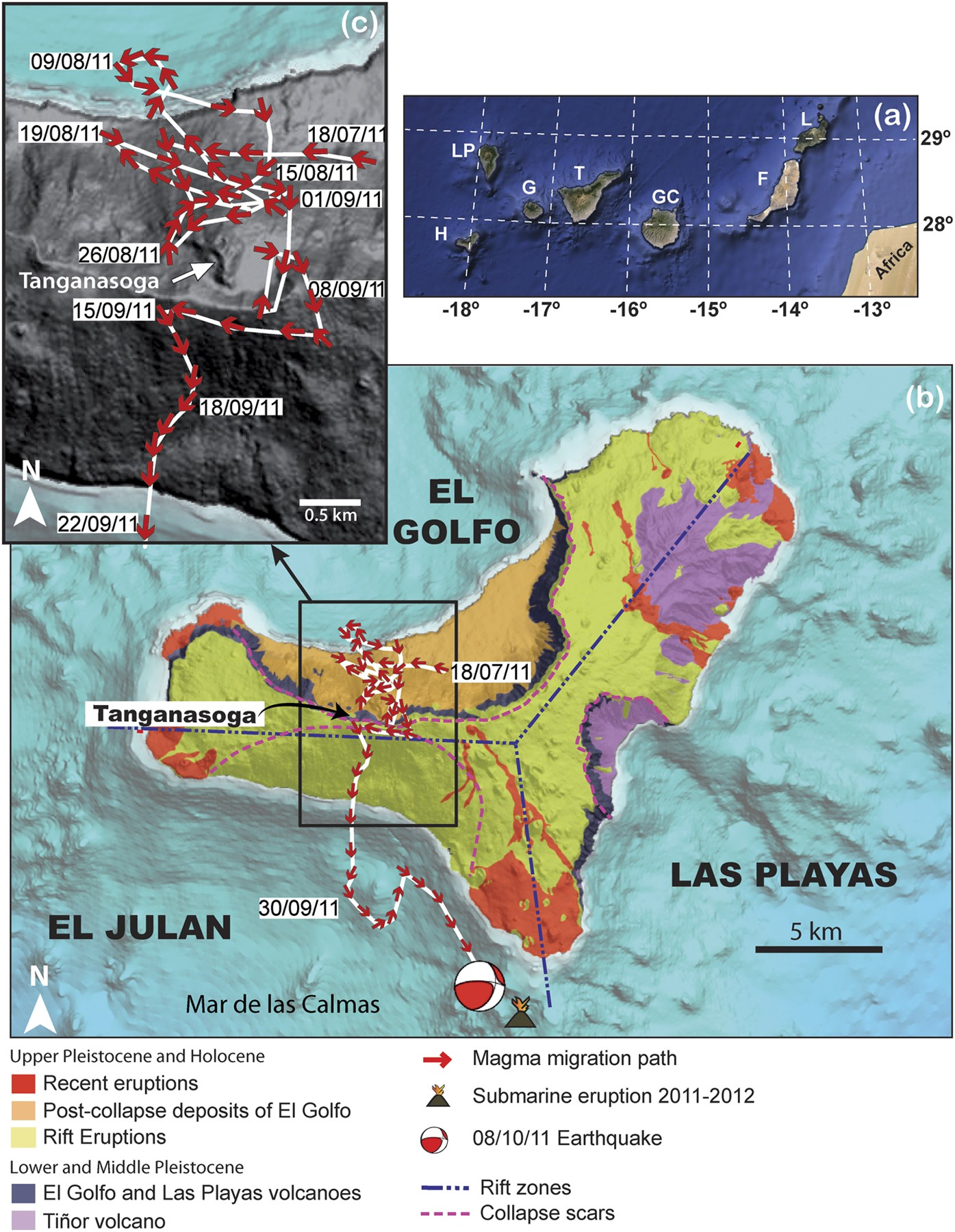 Stress Barriers Controlling Lateral Migration Of Magma