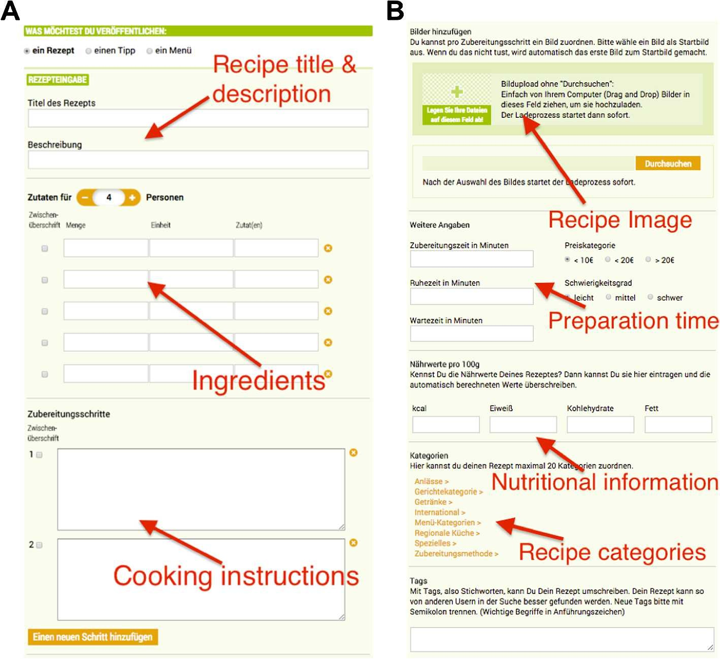 On The Predictability Of The Popularity Of Online Recipes Epj Data