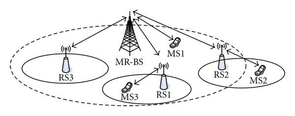 The Performance Of Relay Enhanced Cellular Ofdma Tdd Network For