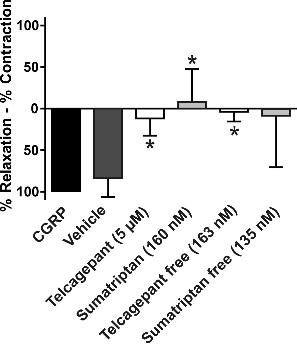 Comparison Of The Vasodilator Responses Isolated Human And Rat Sprague Wiring Diagram Heated Mirrors Figure 2