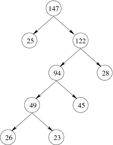 Mixture Of Experts Models To Exploit Global Sequence Similarity On