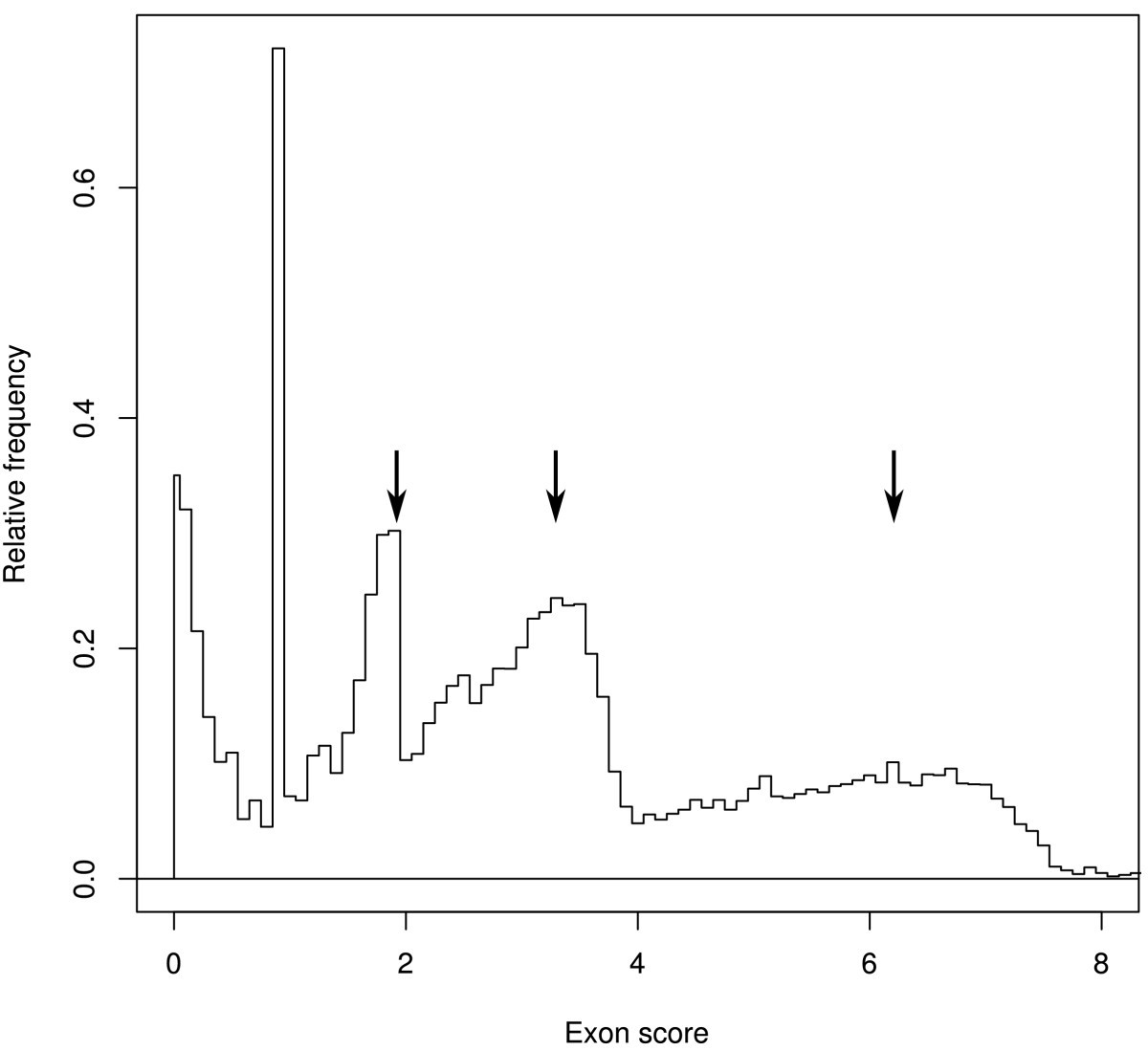 Snowyowl Accurate Prediction Of Fungal Genes By Using Rna Seq And Alexandre Christie Ac 6444 Mc Silver Black White Figure 6