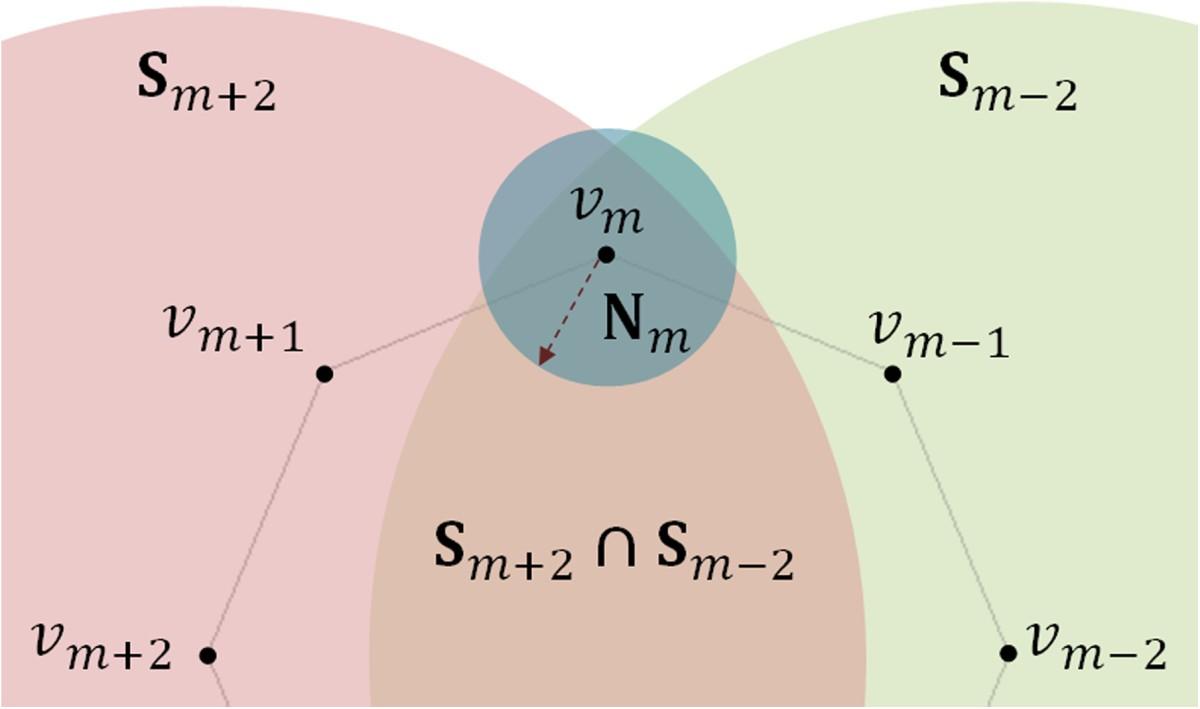 Efficient Deformation Algorithm For Plasmid Dna Simulations Bmc Go Back Gt Pix Snake Skeleton Diagram Figure 3