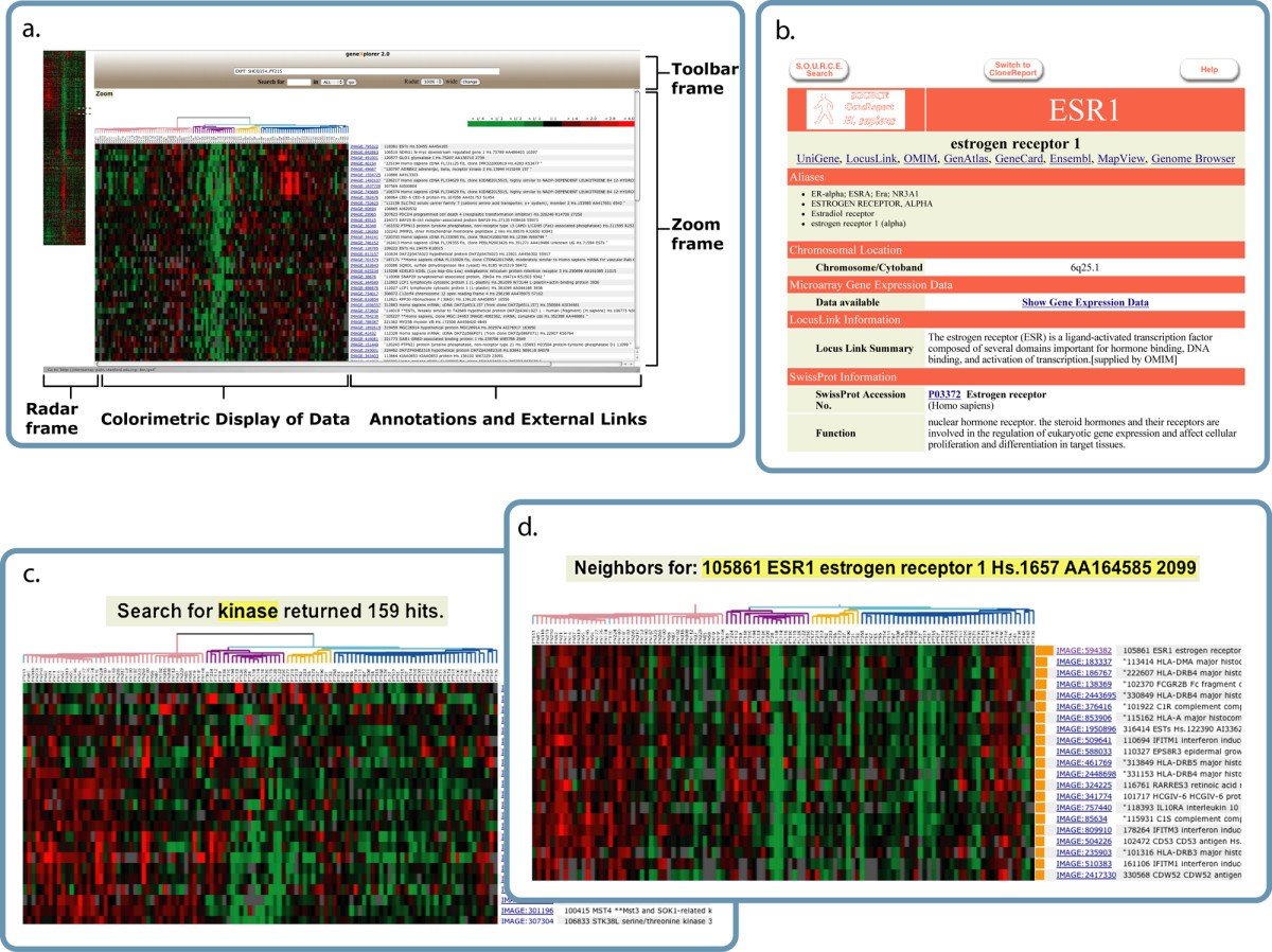 Genexplorer An Interactive Web Application For Microarray Data Exploded Diagram Visualization Lab Automated Generation Of Figure 3