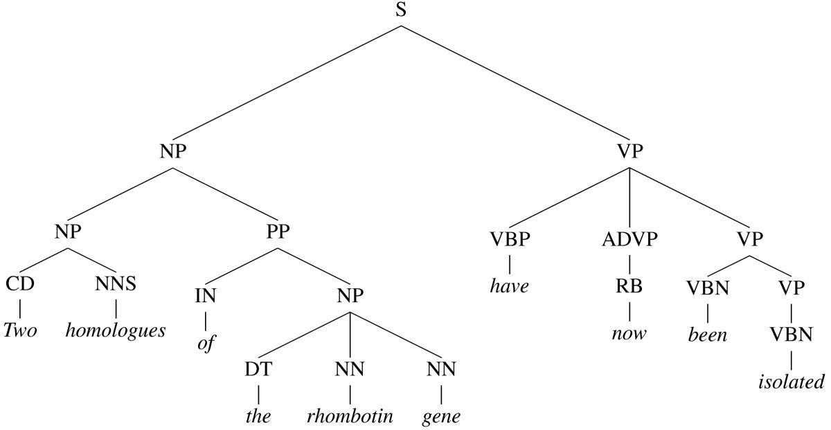 Benchmarking Natural Language Parsers For Biological