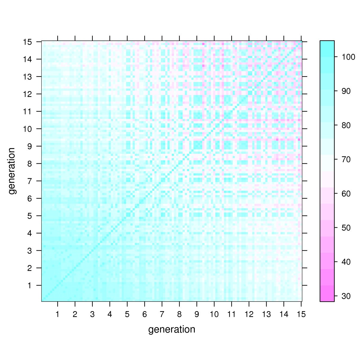 Evolutionary Pareto-optimization of stably folding peptides   BMC ...
