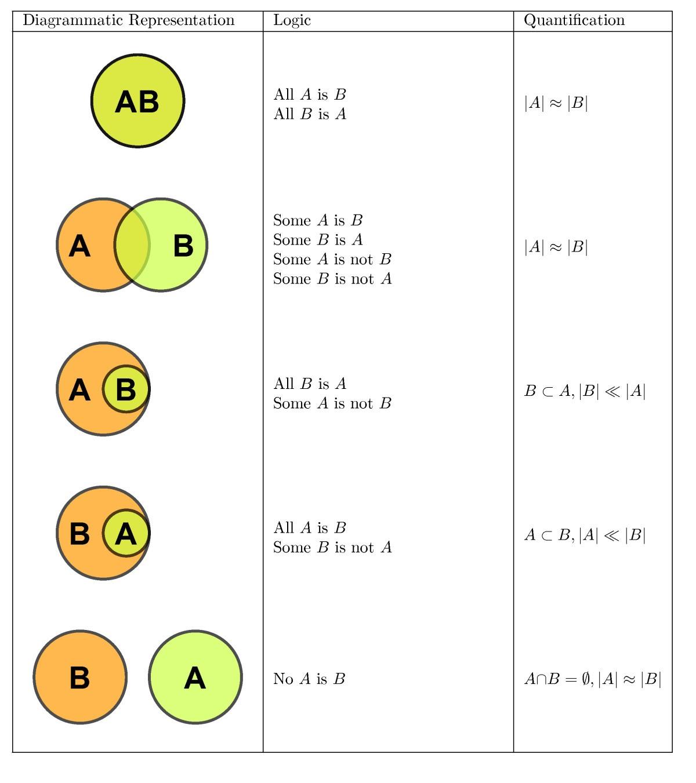 Vennmaster area proportional euler diagrams for functional go figure 2 ccuart Choice Image