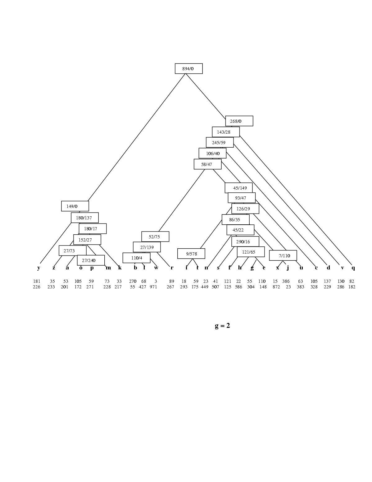 Algorithms For Computing Parsimonious Evolutionary Scenarios For