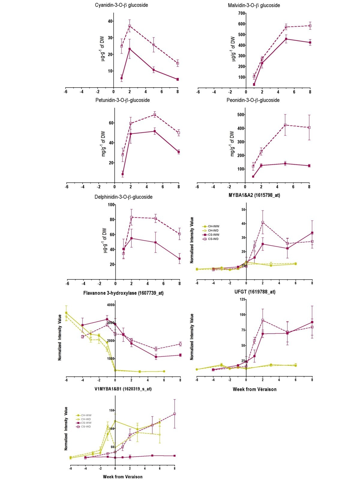 Water Deficit Alters Differentially Metabolic Pathways Affecting Controller Likewise Sprinkler Valve Wiring Diagram Besides Figure 12