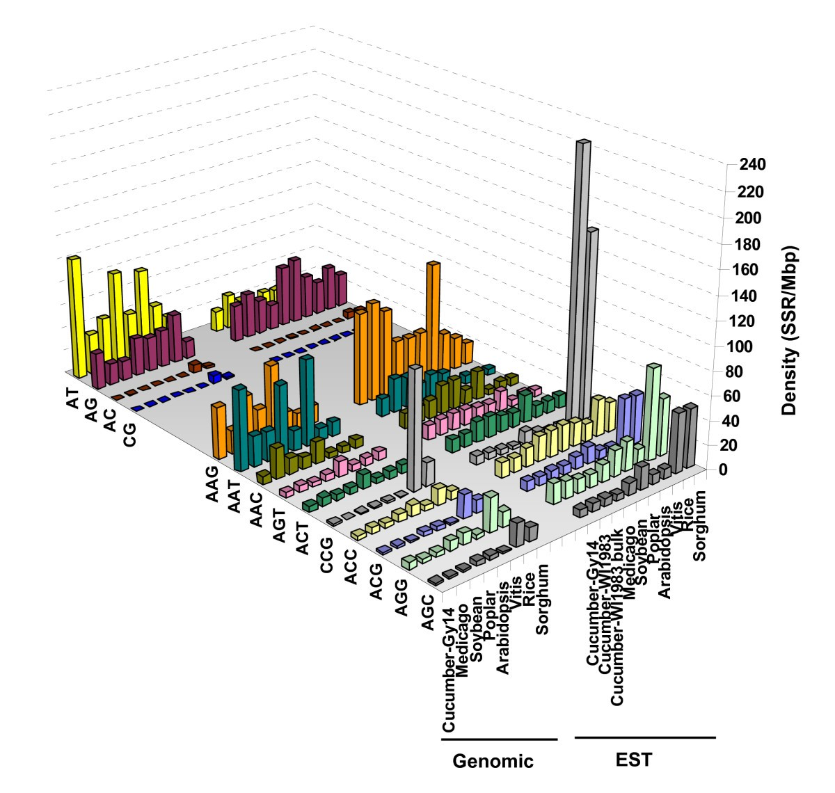 topics research paper business bioengineering