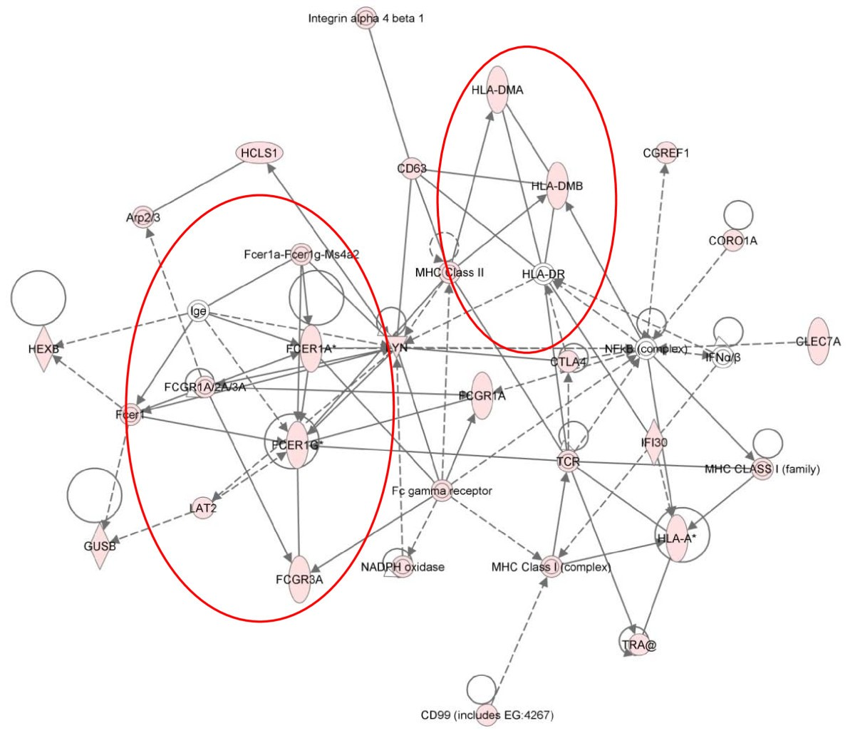 transcriptomic analysis of the temporal host response to skin 2010 Jeep Wrangler Parts Diagram figure 8