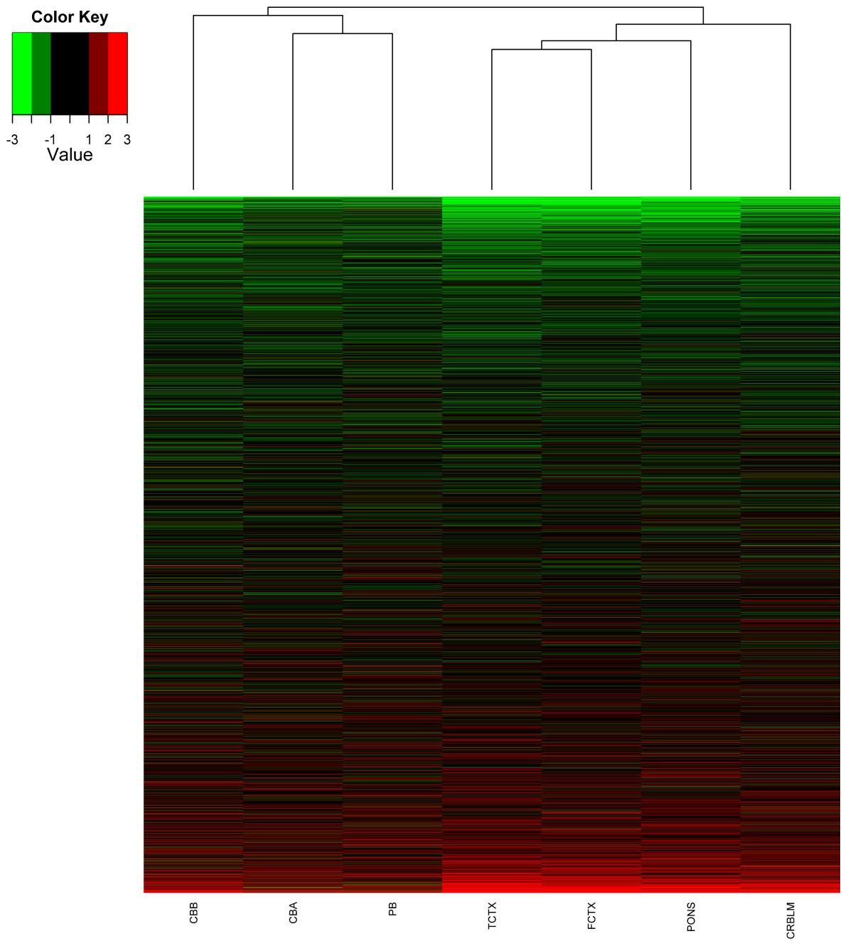 Methylation quantitative trait loci (meQTLs) are consistently ...