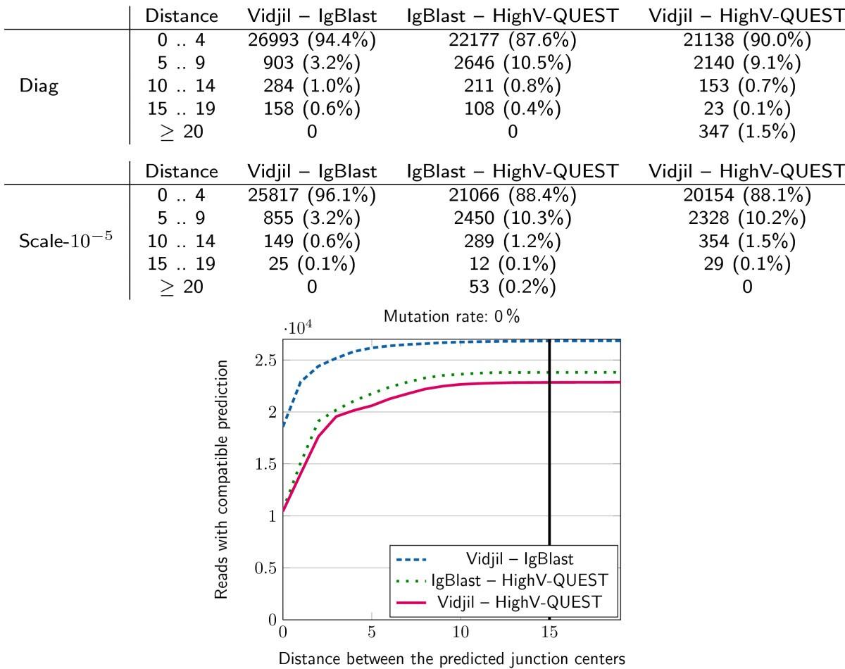 download scientific diag predicted - HD1200×950