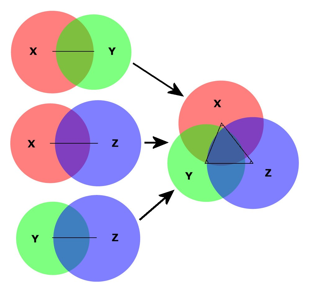 Biovenn a web application for the comparison and visualization figure 1 ccuart Image collections