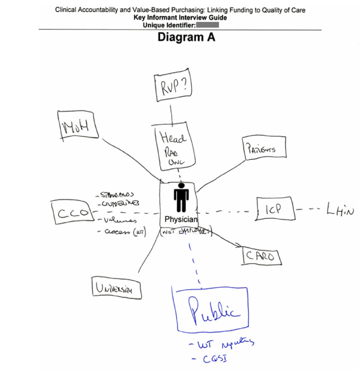 the efficiency and effectiveness of utilizing diagrams in interviews Happy Person Figures in Diagrams figure 1