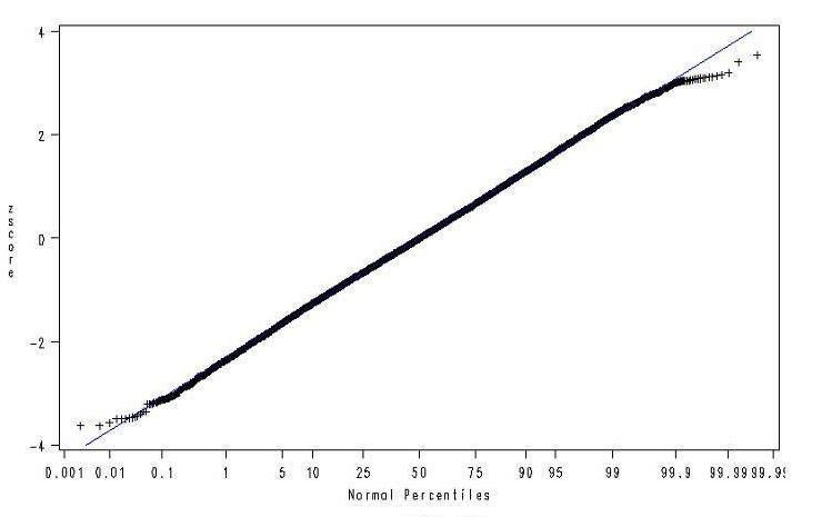 Centile Charts For Birthweight Gestational Age Scottish