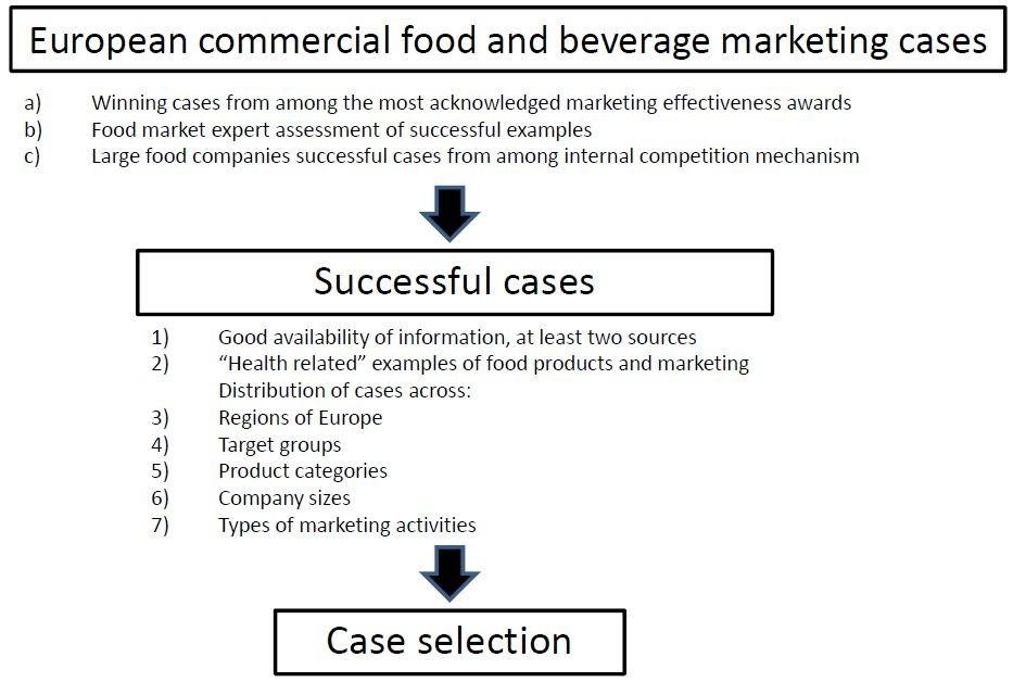 key success factors of nestle