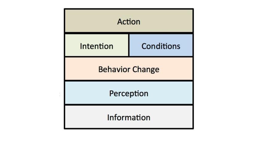 Fred A Framework For Reconstructing Epidemic Dynamics An Open