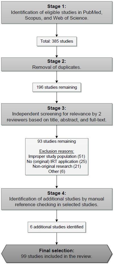 Modern psychometrics applied in rheumatology–A systematic