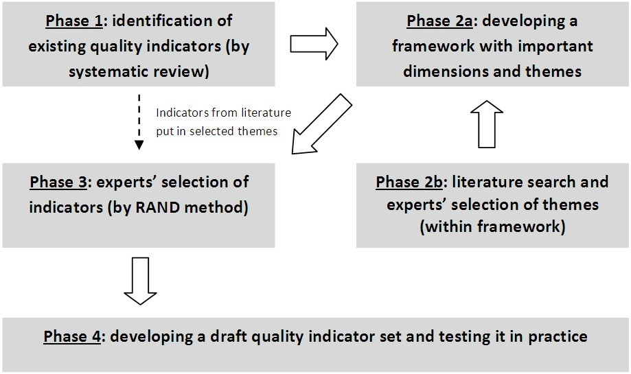 selection method standards Use mathematical representations to support explanations of how natural selection may lead to increases  and validity of ideas and methods  standards the.