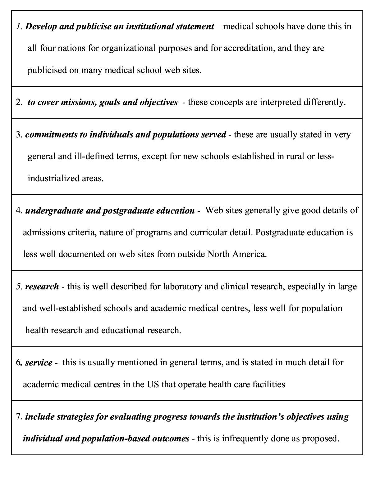 Medical institutions: a selection of articles