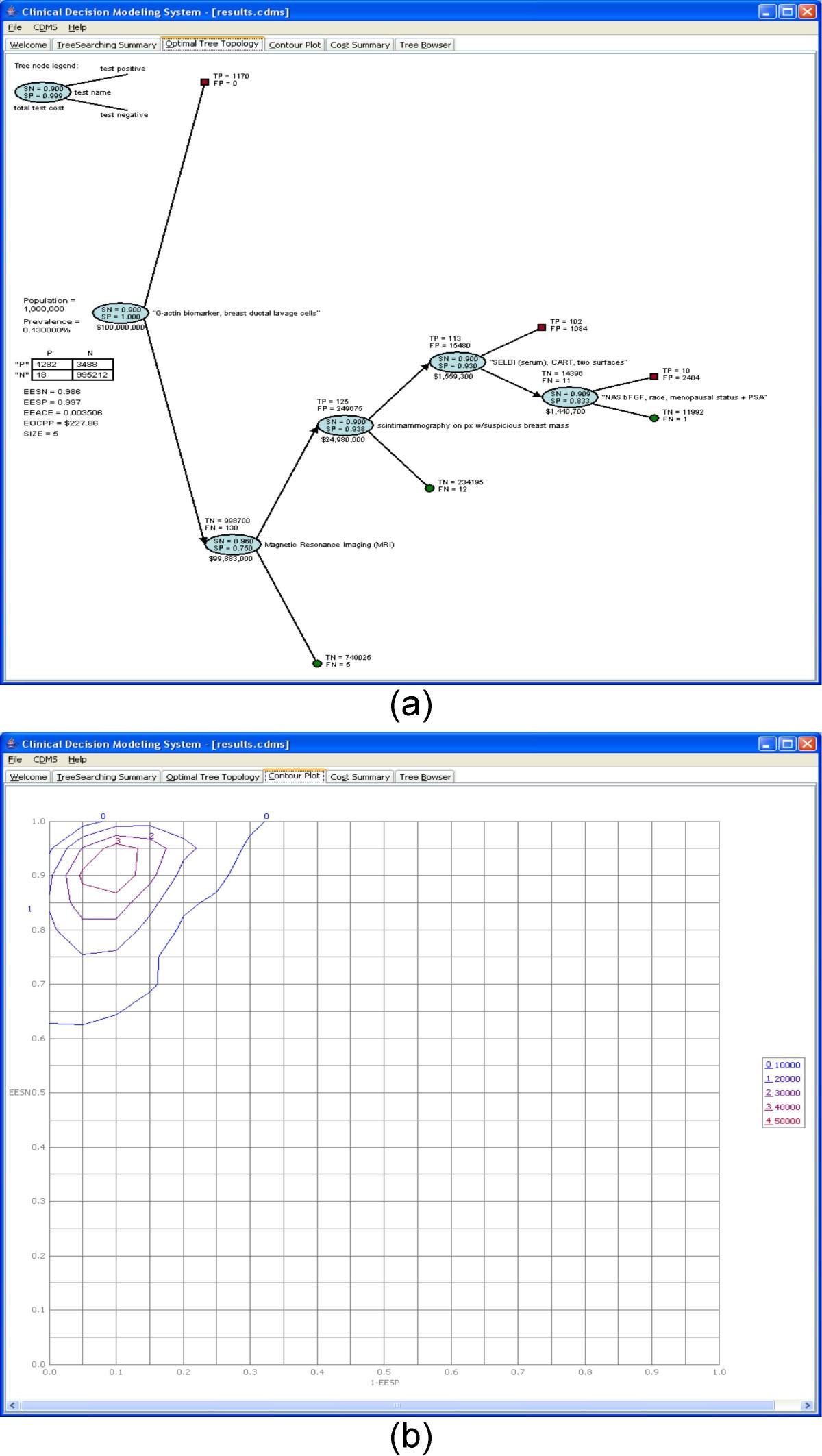 Clinical Decision Modeling System Bmc Medical Informatics And File Name Functionblockdiagramtutorialpptzip Figure 4