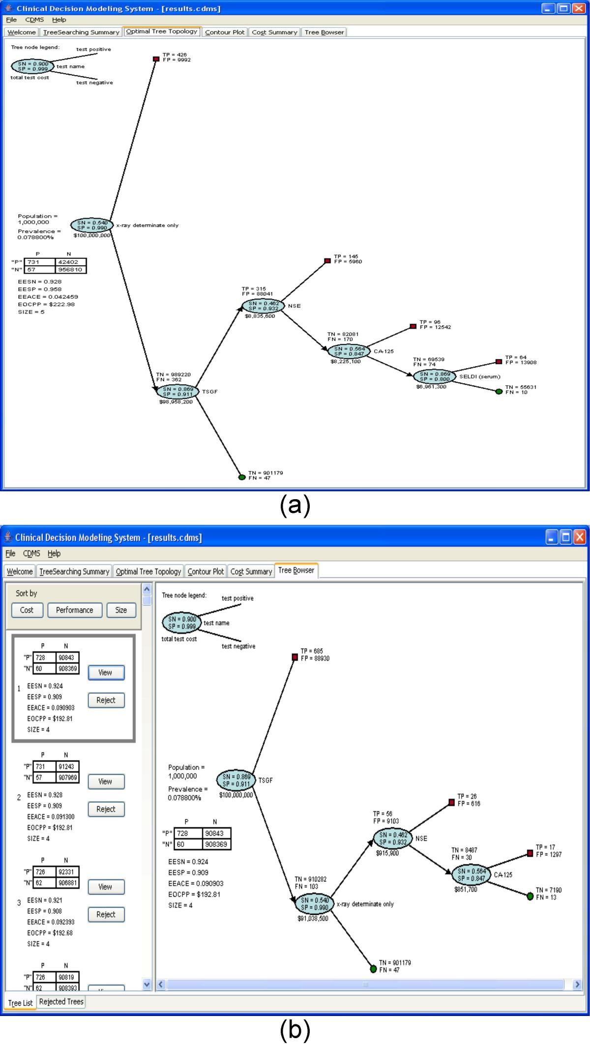 Clinical Decision Modeling System Bmc Medical Informatics And File Name Functionblockdiagramtutorialpptzip Figure 8