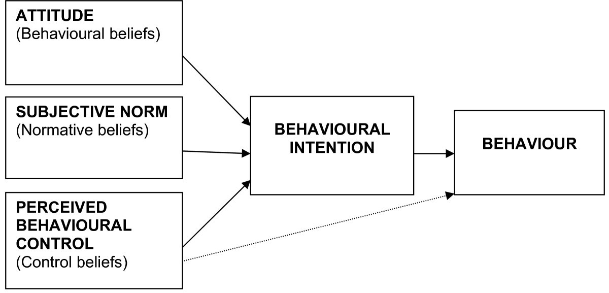 behavior diagrams Example behavior diagrams are activity, use case, and sequence diagrams 行为图的实例是活动图,用例图和序列图。 he sometimes lapses from good behavior.