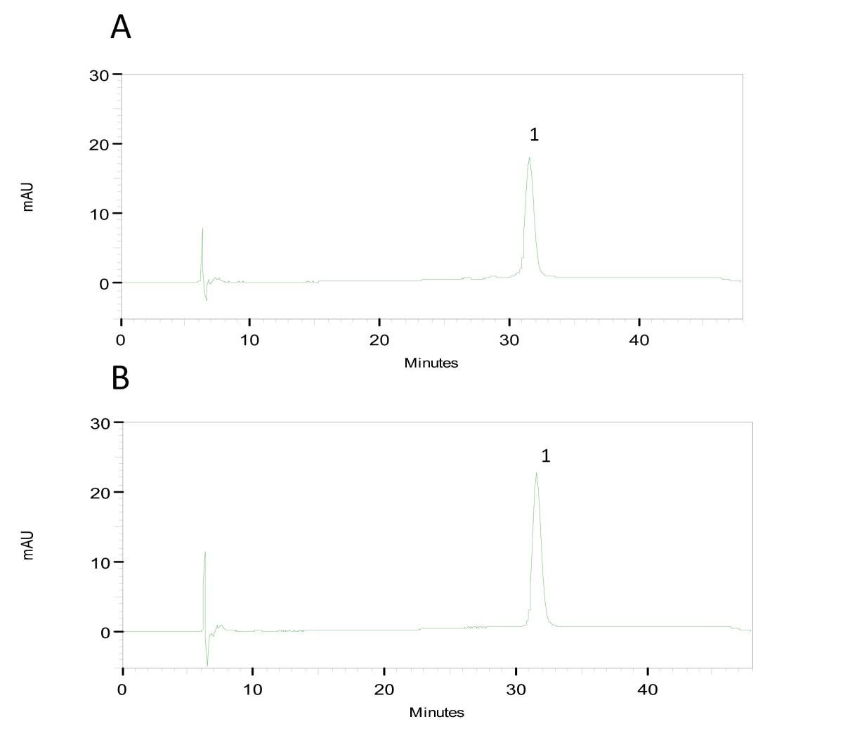 Human Granulocyte Colony Stimulating Factor Hg Csf Cloning Traffic Light Ladder Diagram Figure 5
