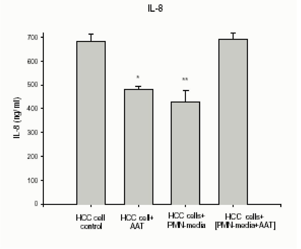 c terminal fragments alzheimer paper Antibodies—several c-terminal antibodies were used in the recogni- tion of bace and bace-ct bace c-terminal antisera 1 is a rabbit polyclonal antisera directed against the c terminus of bace (30.
