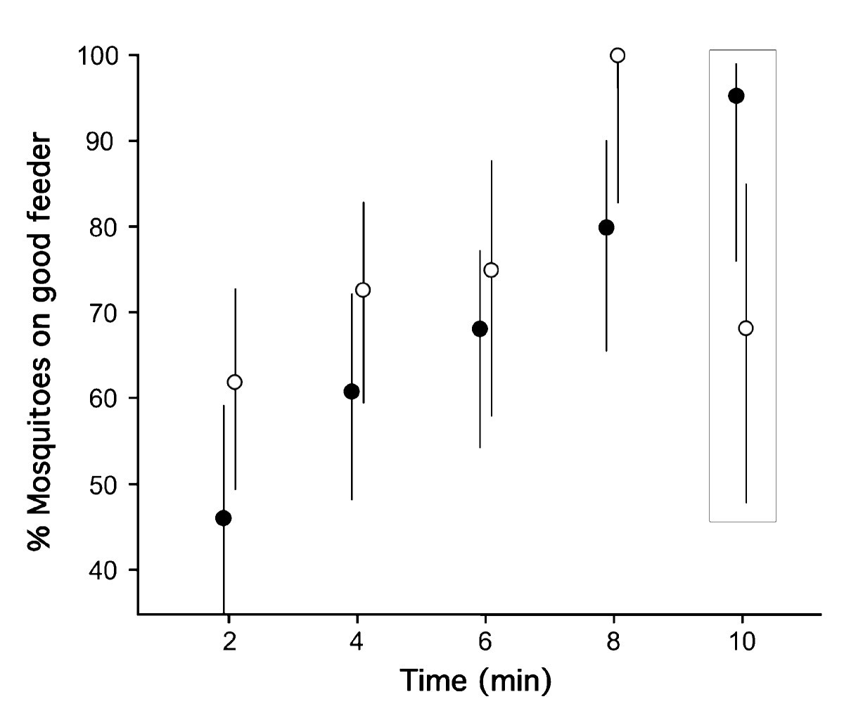 the effect of visual stimuli on Found when visual stimuli are not sport and context specific (1)recallingtheworkofbesieretal(4,5)andmcleanetal (32), the use of non-game-realistic visual stimuli in those.