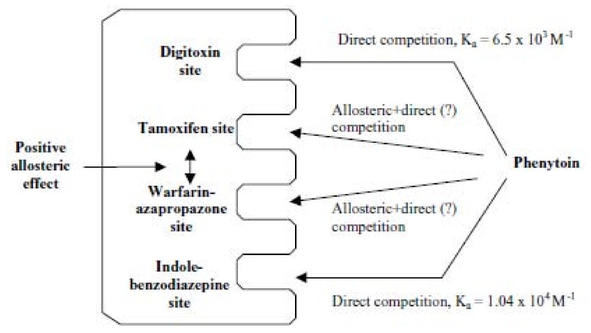 Selected Pharmacokinetic Issues Of The Use Antiepileptic Drugs Icu Kw Wiring Diagram Figure 1