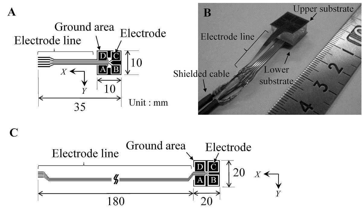 Feasibility Of Novel Four Degrees Freedom Capacitive Force Sensor Kc 135 Engineering Schematics Figure 4
