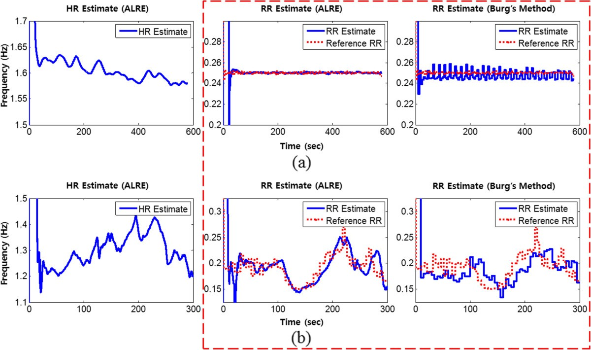 Real Time Estimation Of Respiratory Rate From A Photoplethysmogram 60 Hz Band Reject Filter Public Circuit Online Simulator Figure 11