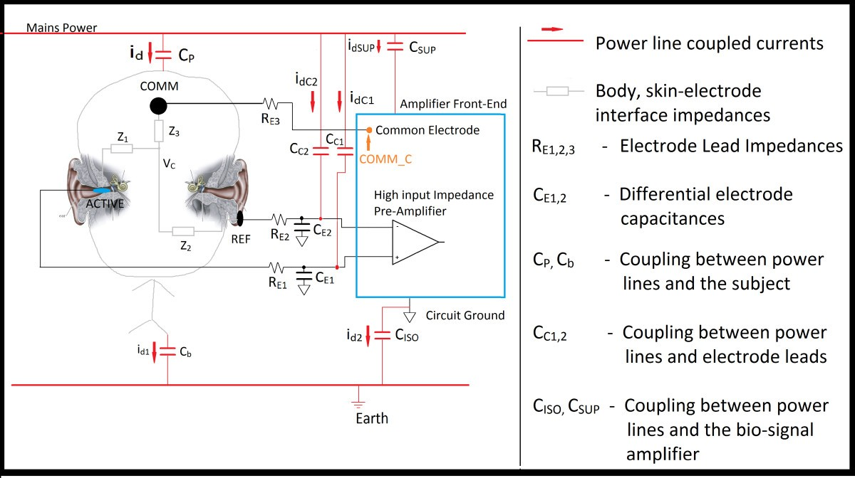 Development Of An Ultra Low Noise Miniature Signal Conditioning 1983 Ford F 150 300 Wiring Diagram Figure 5