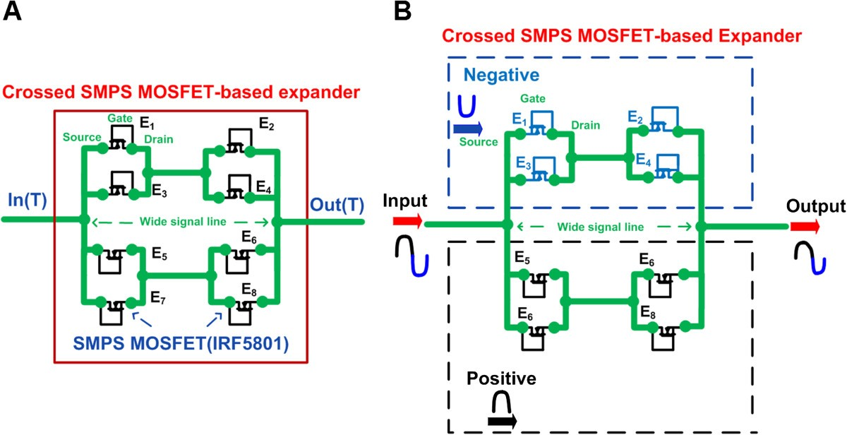 Crossed Smps Mosfet Based Protection Circuit For High Frequency