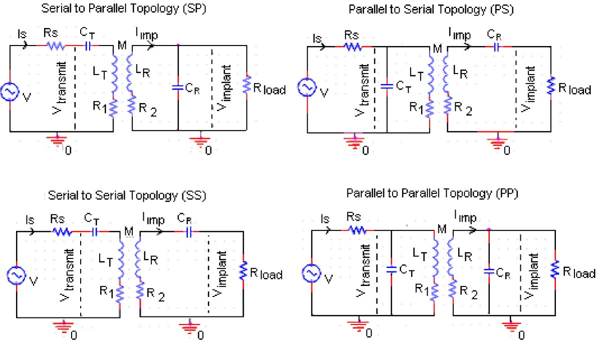 Energy Harvesting For The Implantable Biomedical Devices Issues And Topologies Wiring Commercial Grade Figure 13