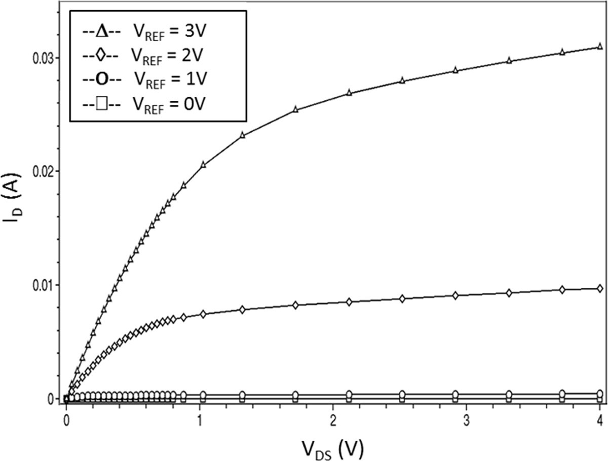 Numerical Simulation Of Isfet Structures For Biosensing Devices With Download Free Spice Generalpurpose Circuit Program Figure 2