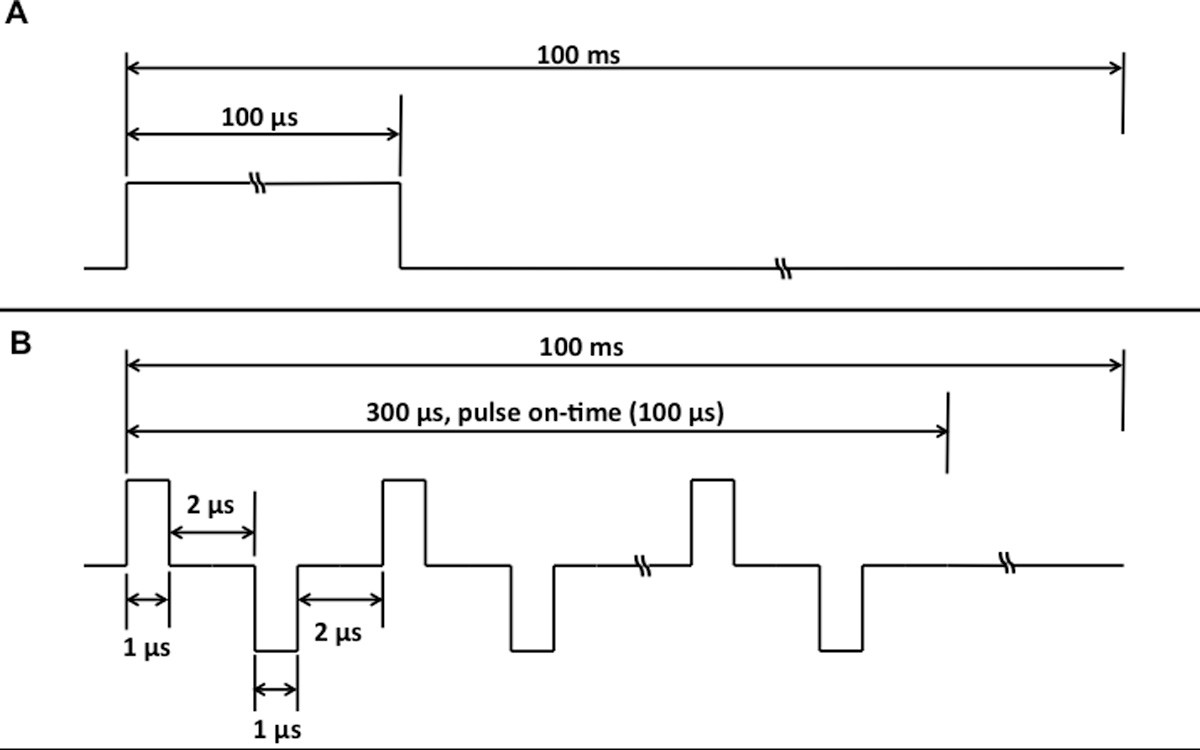 Mitigation Of Impedance Changes Due To Electroporation Therapy Using Pulse Amplifier Circuit Figure 2