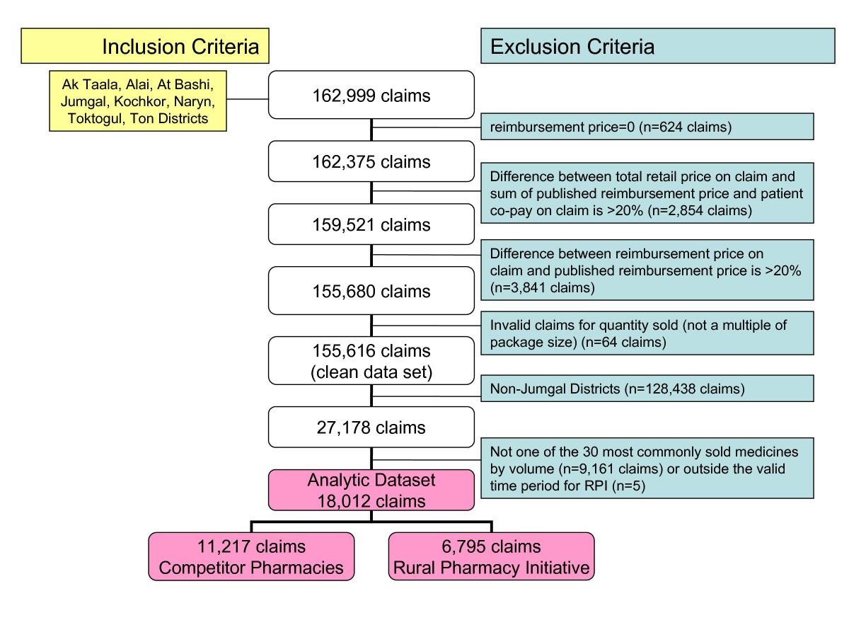 Tablets Trichopol: description of the drug