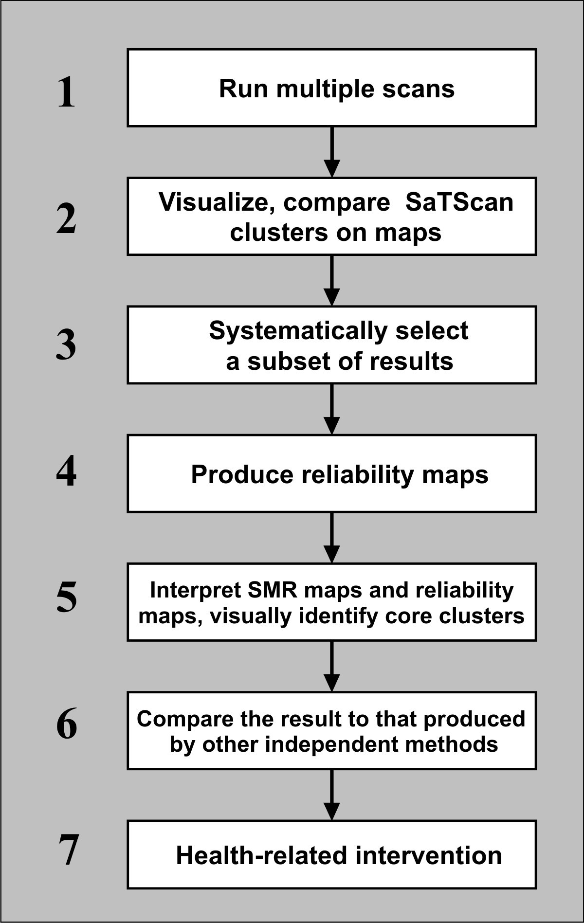 Geovisual analytics to enhance spatial scan statistic interpretation ...