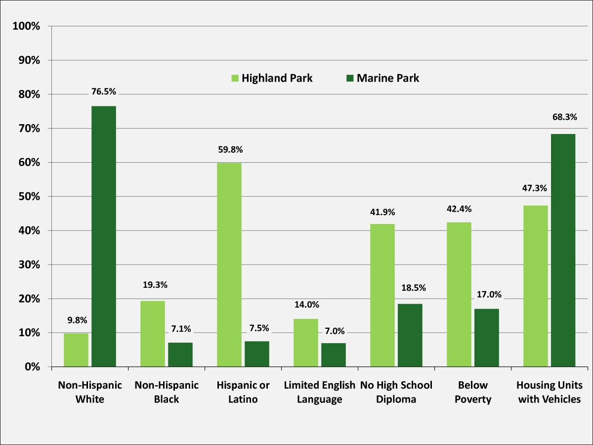 the complexities of measuring access to parks and physical activity rh ij healthgeographics biomedcentral com