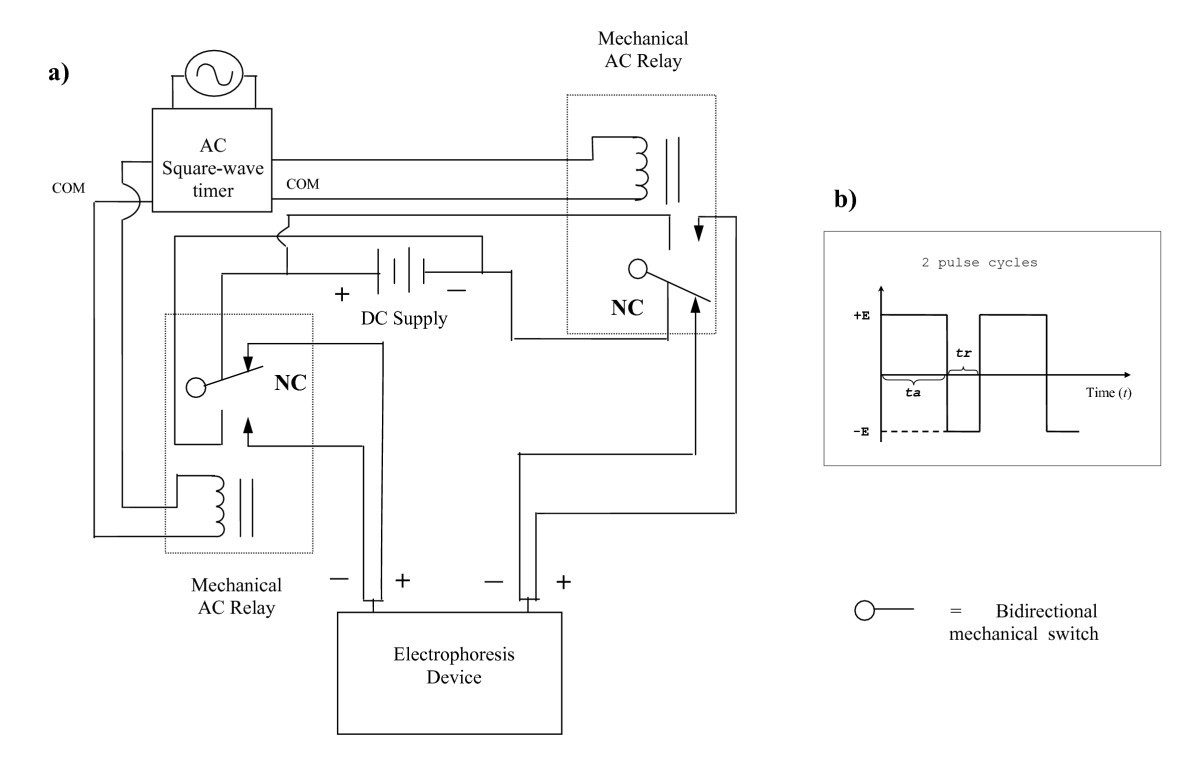 Increase In Local Protein Concentration By Field Inversion Gel Dc Relay Circuit To Accelerate The Release Figure 1
