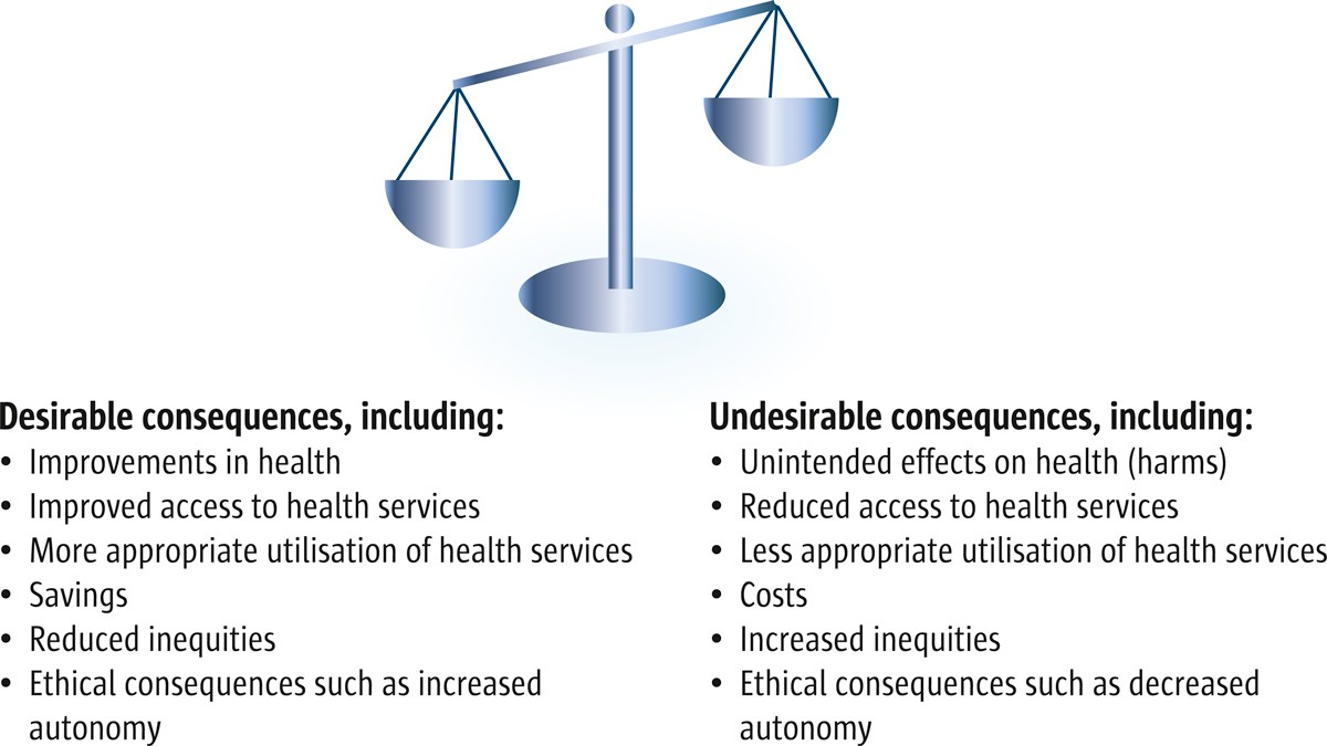 suppliers and demanders of health policy Comparative advantage of demand- and supply-side cost sharing in health care while primarily  but demanders faced various levels of demand-side cost sharing  efficiency in the production of health care services and in the development and  best pick is a purely prospective system6 after all, the supply of care will.