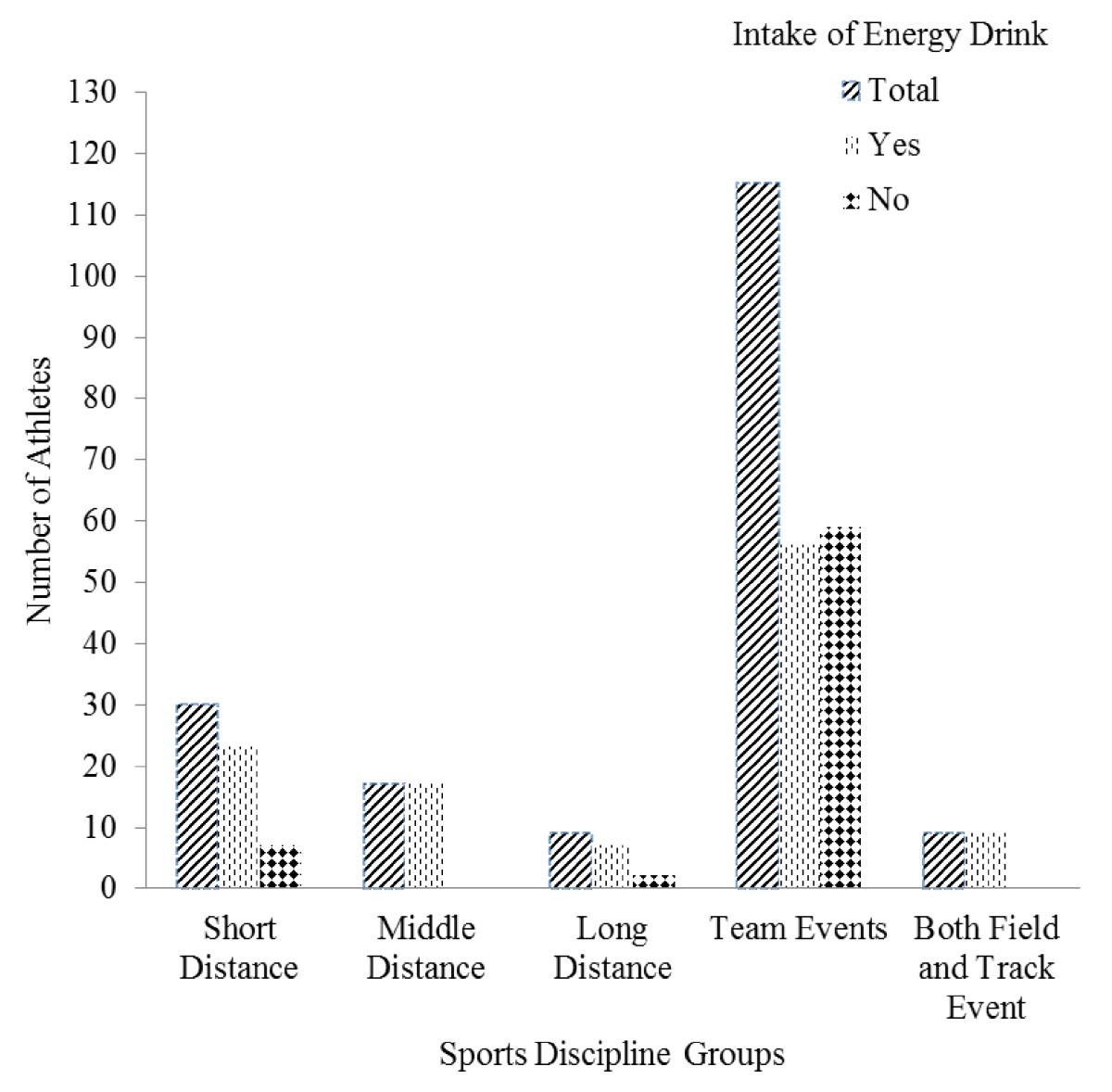 A survey of energy drinks consumption practices among student ...