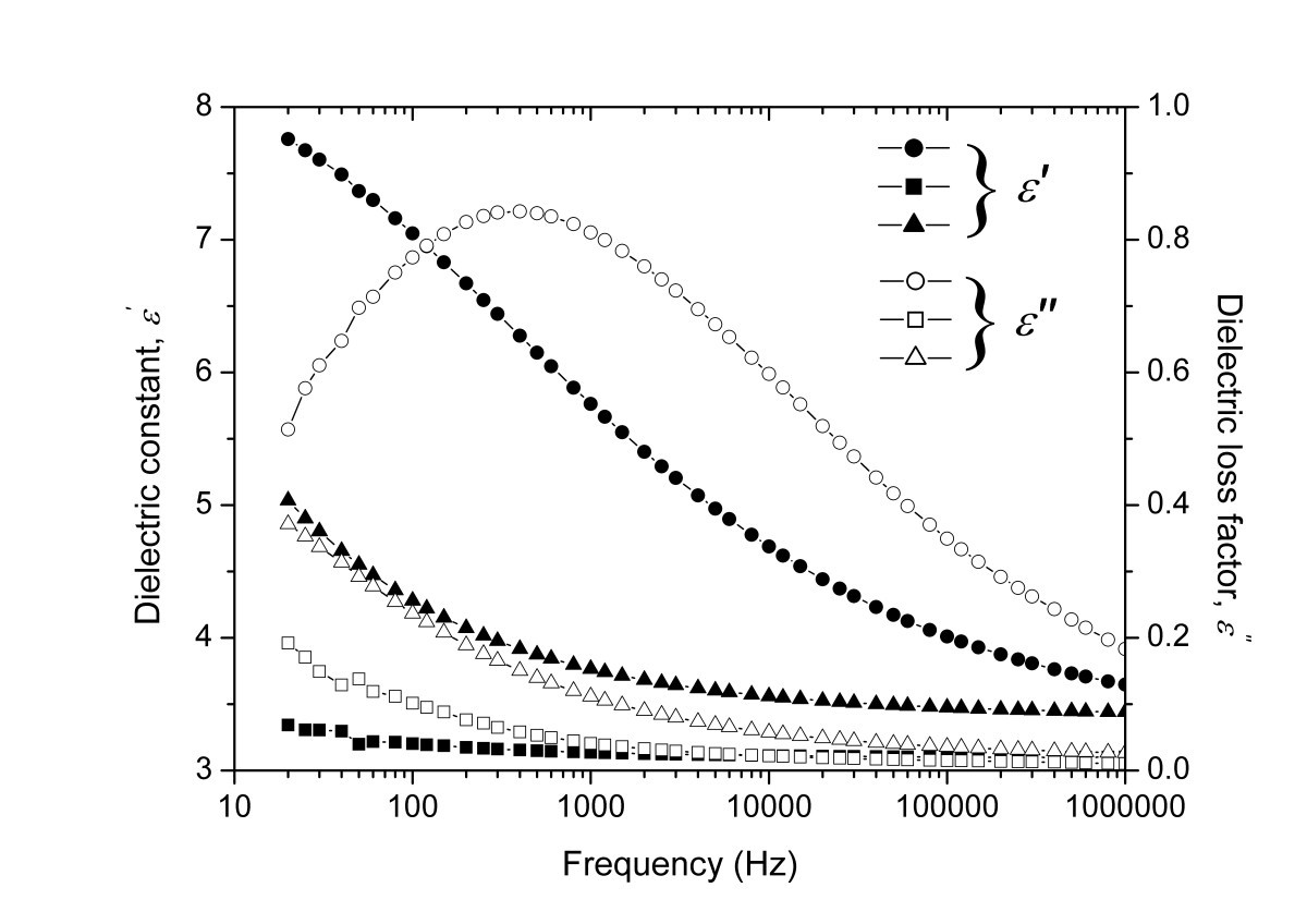 Electrorheology Of Nanofiber Suspensions Nanoscale Research Gast 86r Compressor Wiring Diagram Figure 3